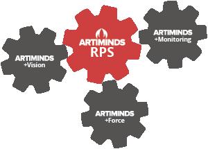 Produkte von ArtiMinds als Zahnräder dargestellt
