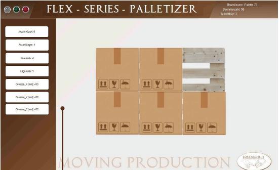 HMI des Palletizer